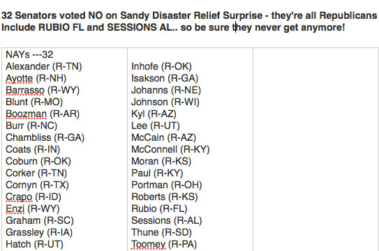 32 SENATORS voted NO! on Hurricane Sandy relief funds.ALL REPUBLICANS.Include RUBIO FL and SESSIONS AL