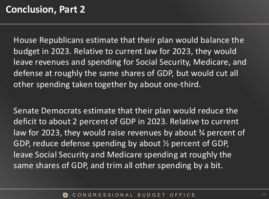 difference between Dem and GOP budgets