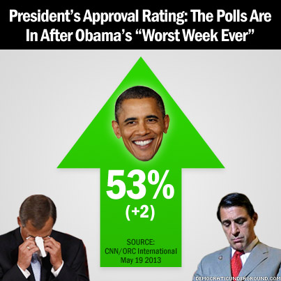 POLLS-130520-presidential-approval-rating