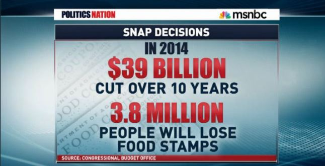 Snap decision cuts