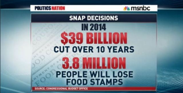 Snap decision cuts