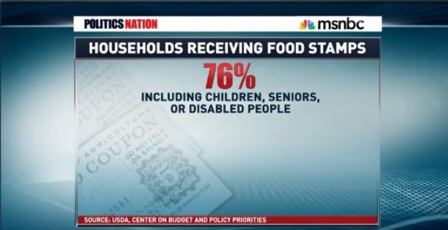 Snap households receiving benefits