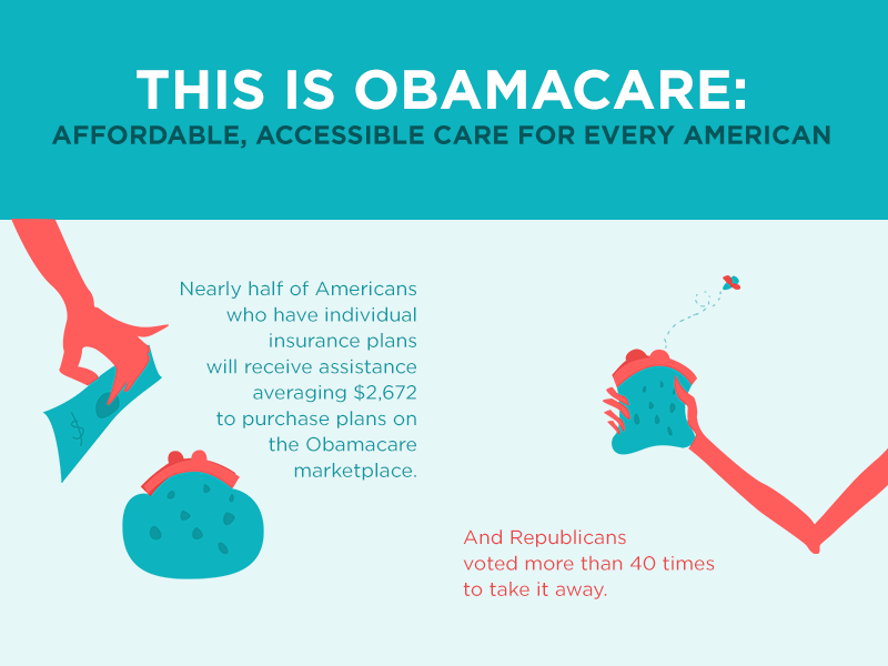 the flaws of the affordable care act or obamacare in america A sizable minority of americans don't understand that obamacare is just another name for the affordable care act in the survey, 35 percent of respondents said either they thought obamacare and the affordable care act were different policies (17 percent) or didn't know if they were the same.