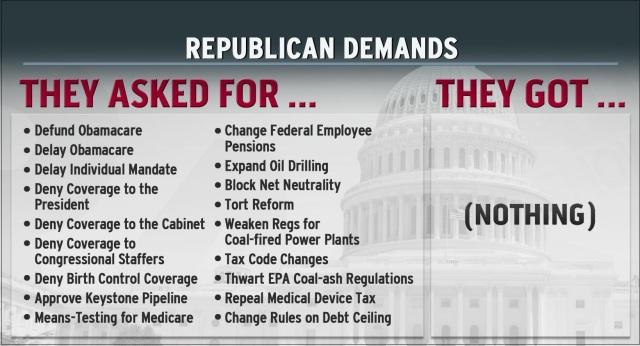 GOP new_demands
