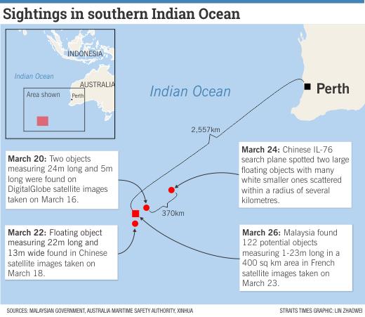 MH370 Sightings in the Indian Ocean