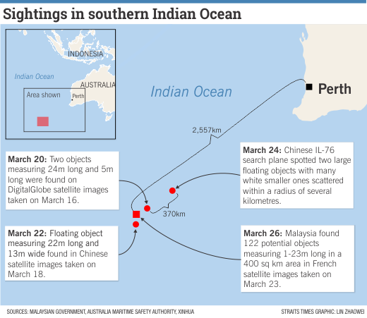 MH370 Sightings in the Indian Ocean