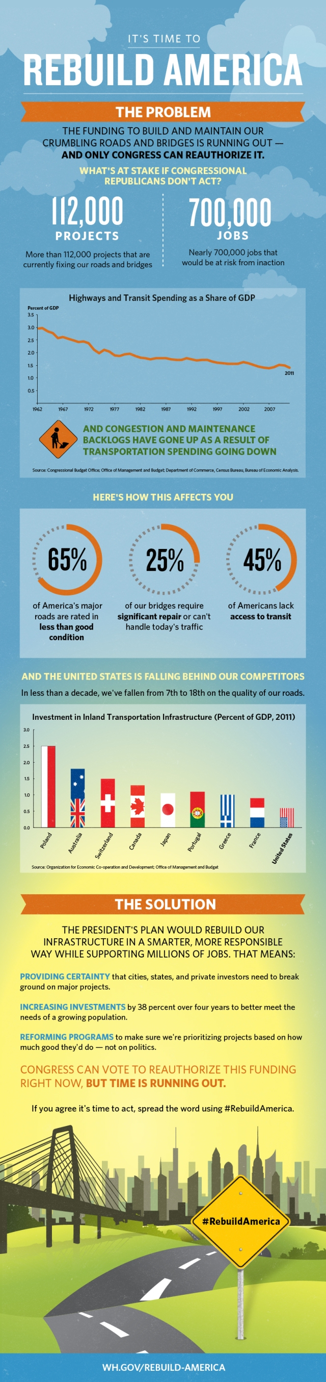 infrastructure_infographic2