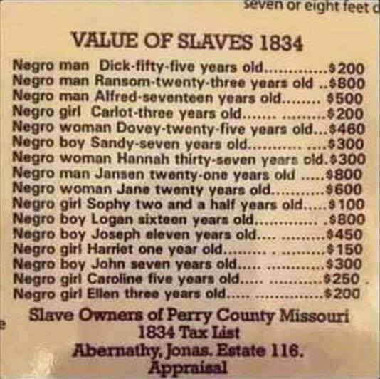 Value of Slaves 1834- Perry County Missouri